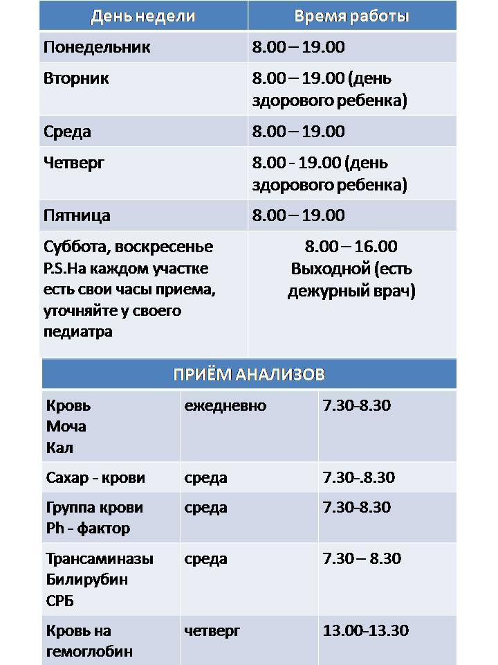 Детская поликлиника 17 спб выборгский район